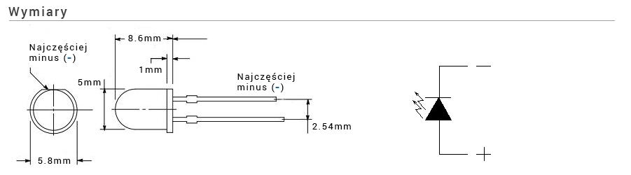 Dioda led 5mm wymiary
